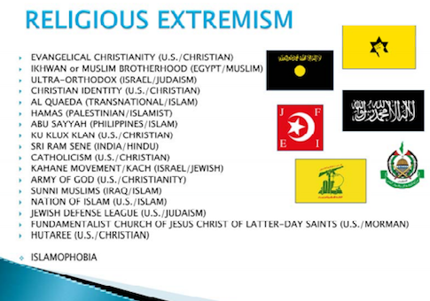 Christians listed as extremists